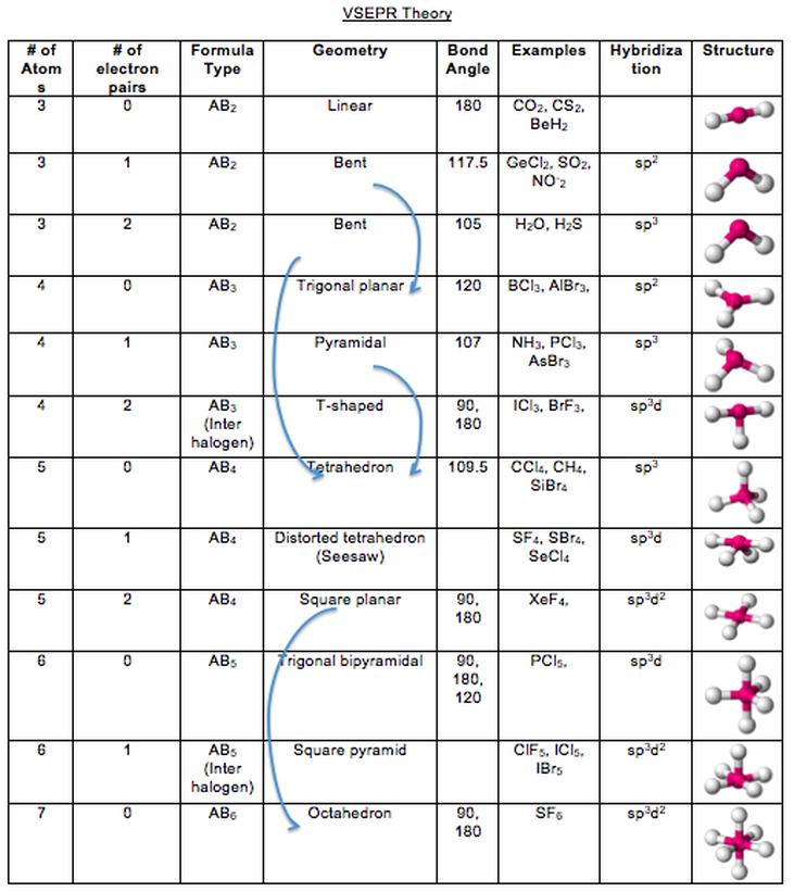 Worksheet Electron Dot Diagrams And Lewis Structures Answers 007 - Worksheet Electron Dot Diagrams And Lewis Structures Answers